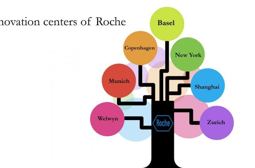 مرکز نوآوری شرکت Roche | معرفی صنعت داروسازی