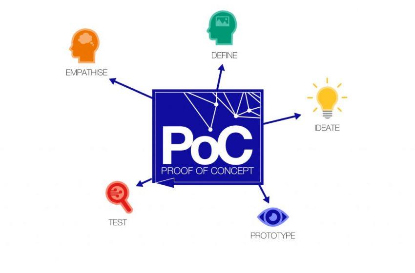 اثبات مفهوم (PoC)؛ اولین آجر از استارتاپ من