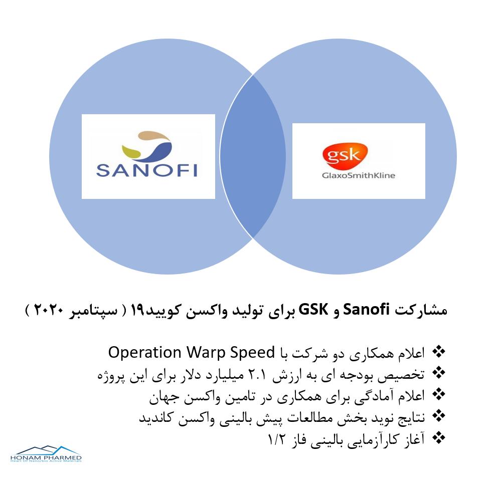 واکسن کویید19 sanofi GSK شتابدهنده