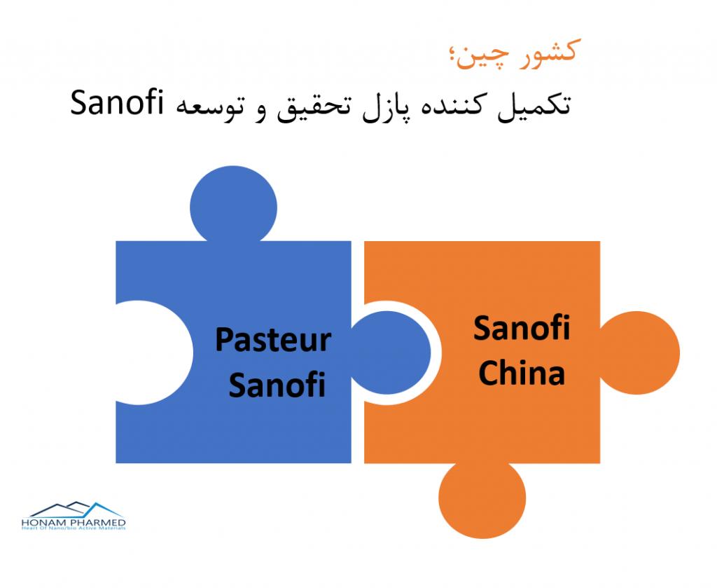 واحد تحقیق و توسعه و شتابدهنده sanofi